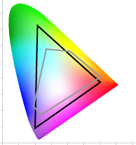RGB CMYK 色域の違い