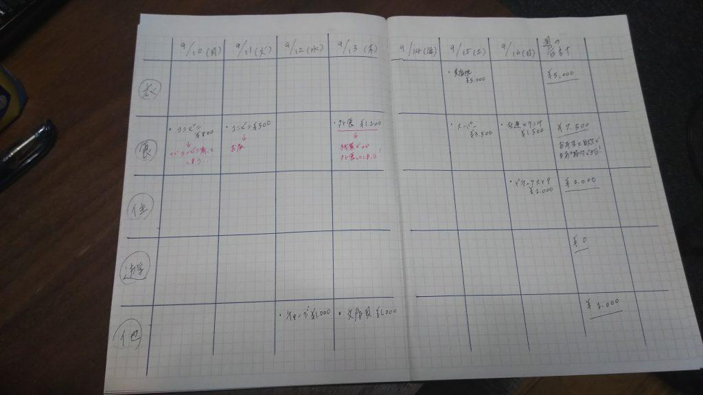 ノートでも簡単に家計簿ができますね!